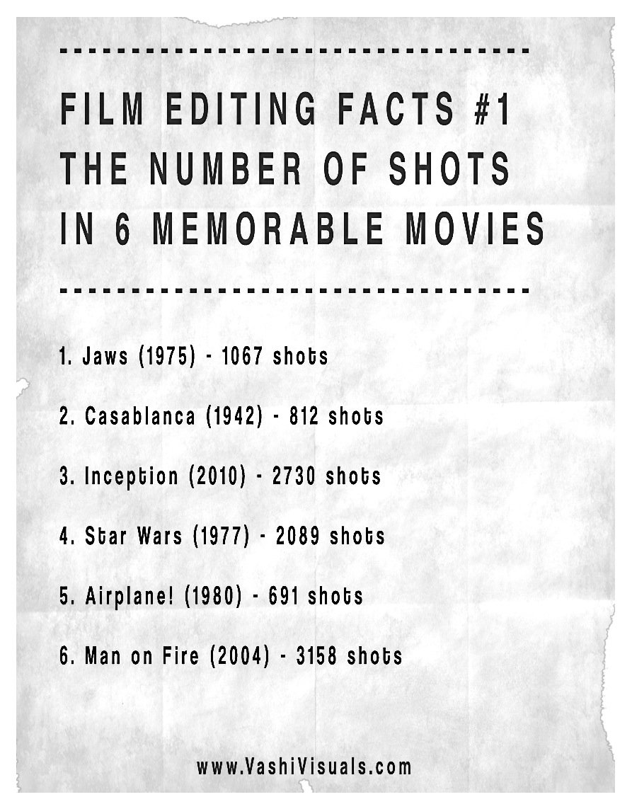 Film Editing Facts #1 - Blog