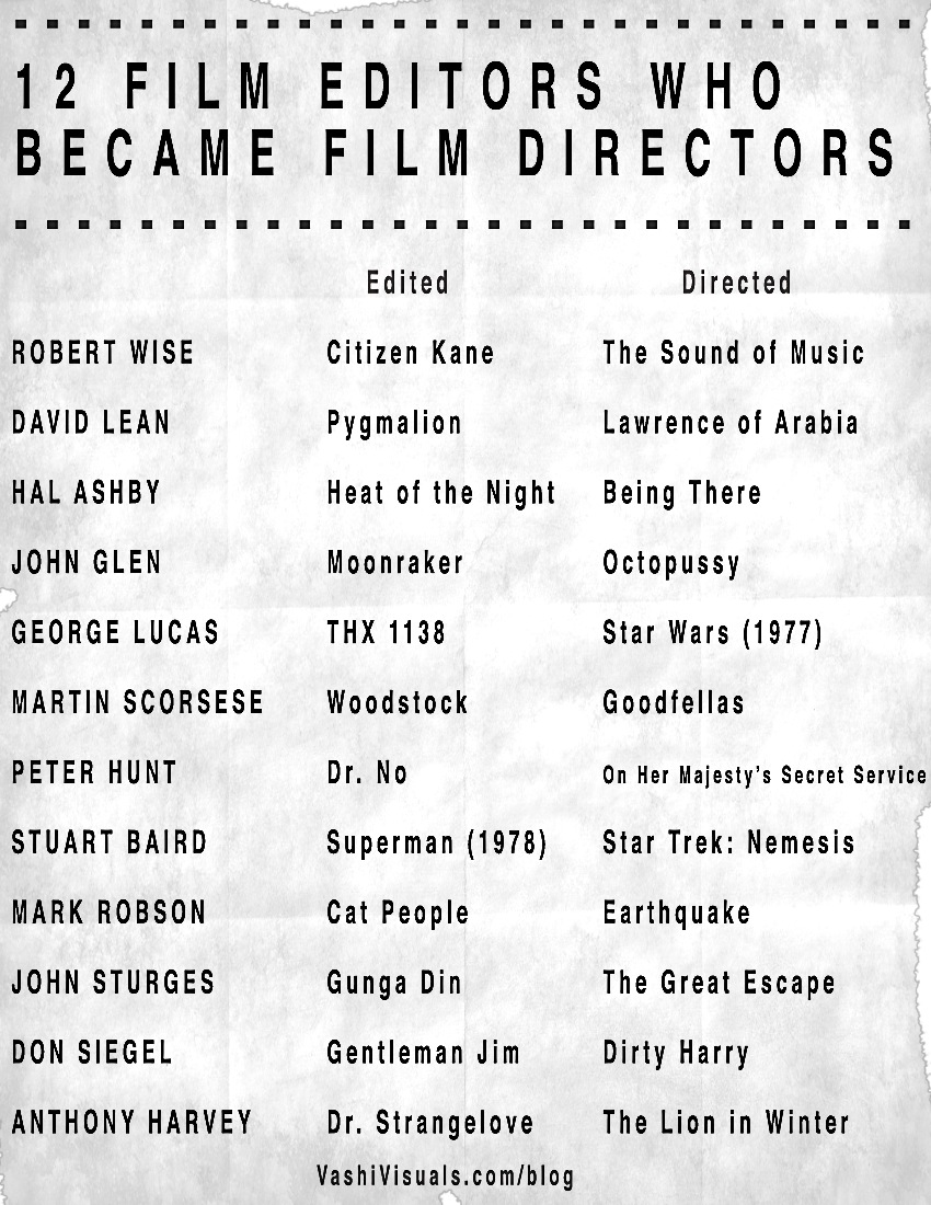 list of 12 film editors who became film directors
