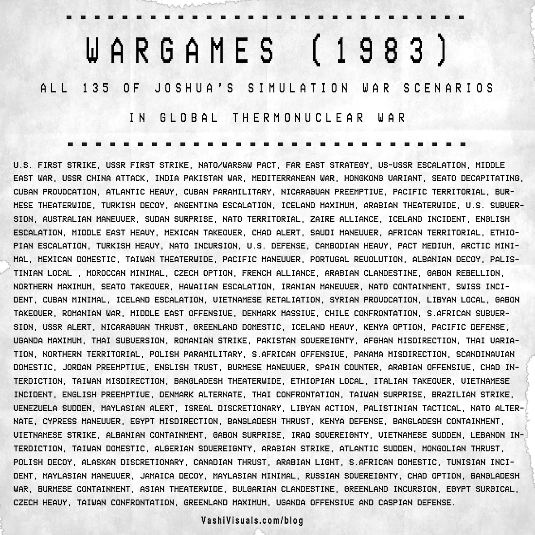 All 135 war simulation options from WARGAMES