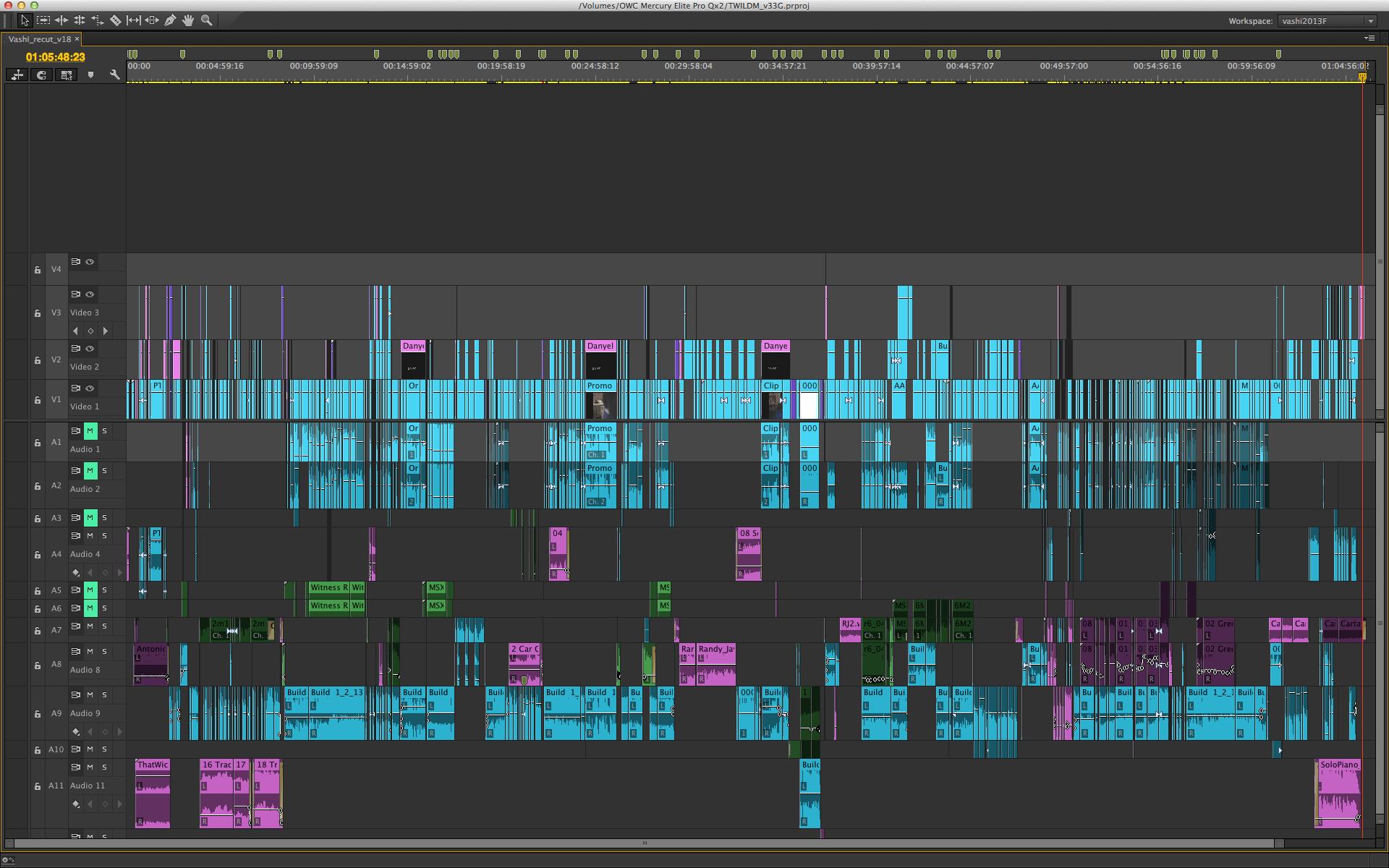 the final timeline of TWILDM