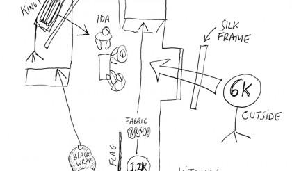 Ida Kitchen Day Interior Lighting Diagram2 Thefilmbook 420x246 Jpg