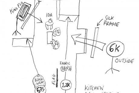 Ida Kitchen Day Interior Lighting Diagram2 Thefilmbook 460x310 Jpg