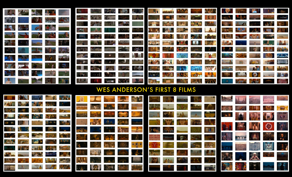 Wes Anderson Visual Style