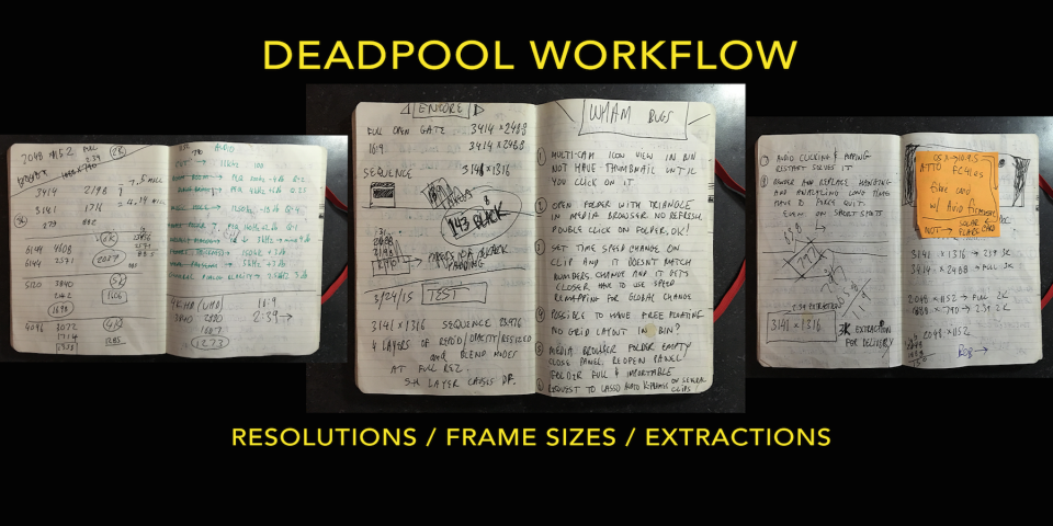 My notes from Deadpool post production
