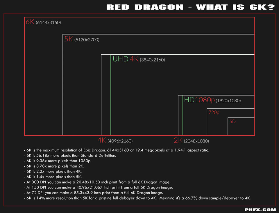 http://artbyphil.com/phfx/red/dragon/images/phfx_redDragon_whatIs6K.jpg