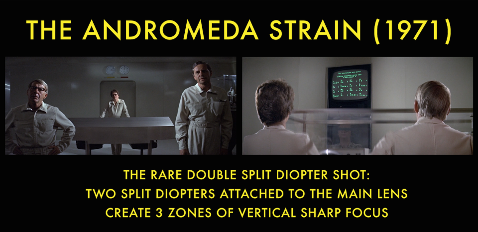Double Split Diopter shots